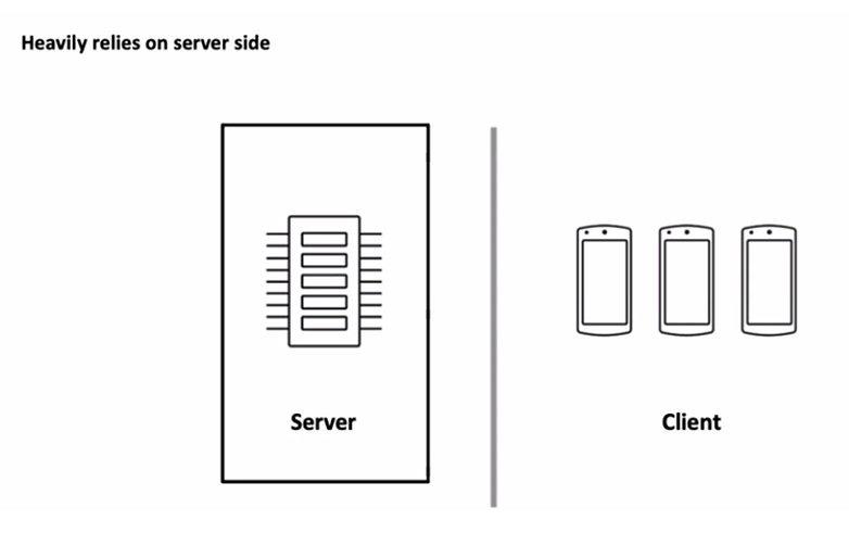 Instagram lite server dependency
