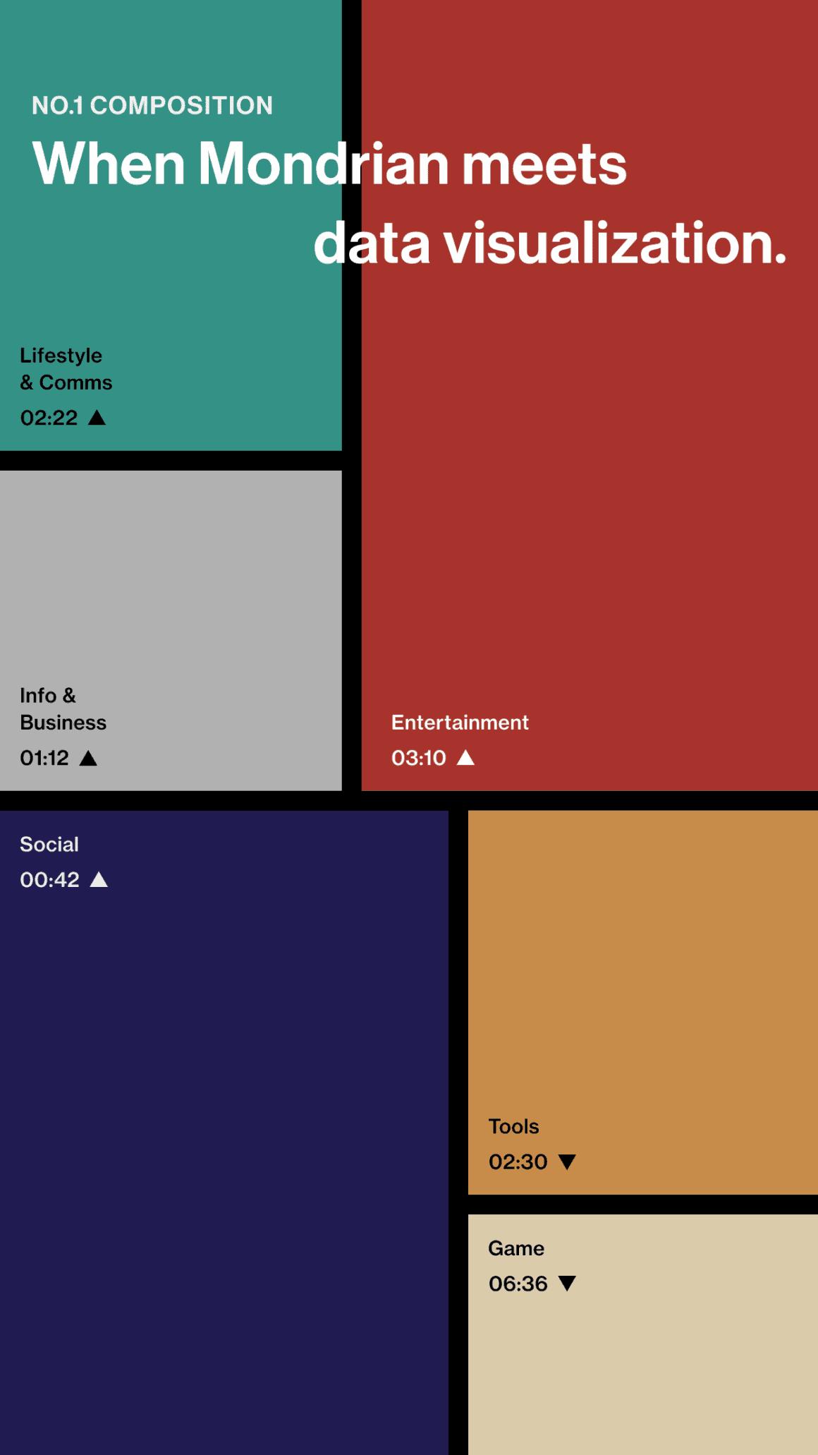 Papel de pozo digital OnePlus 2