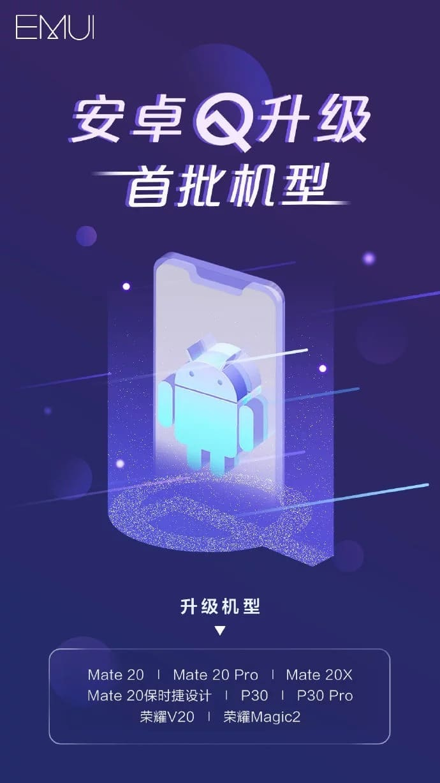 Lista de telefonos Huawei a recibir android Q